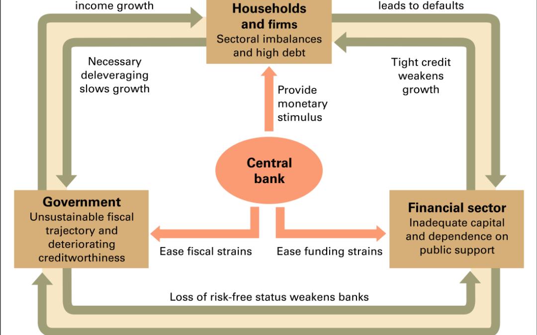 Bank For International Settlements Annual Report 2012