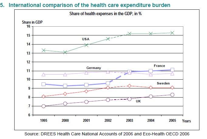HR 3200 – The Healthcare Bill