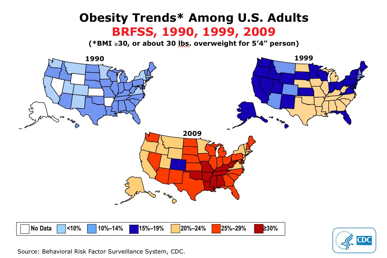 Obesity Trends 2009