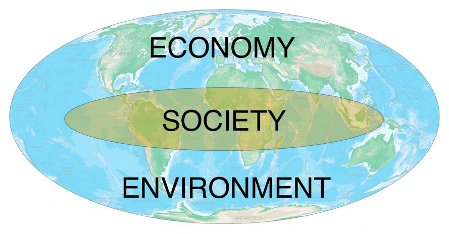 Centrist Economy