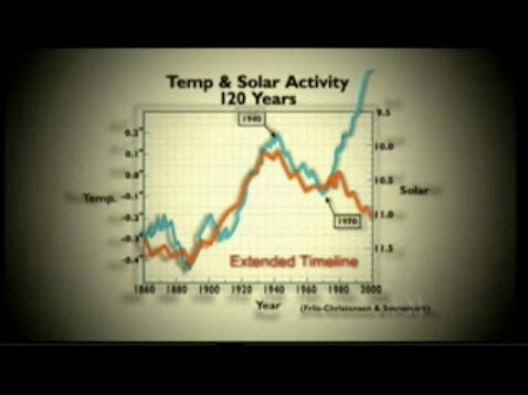 This graphic shows the data John Coleman and others did not want to show.